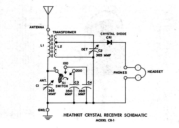 crystal radios fox hole radios for me it all started here n6cc rh n6cc com