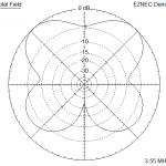 End Fed Half Wave Wire Antennas