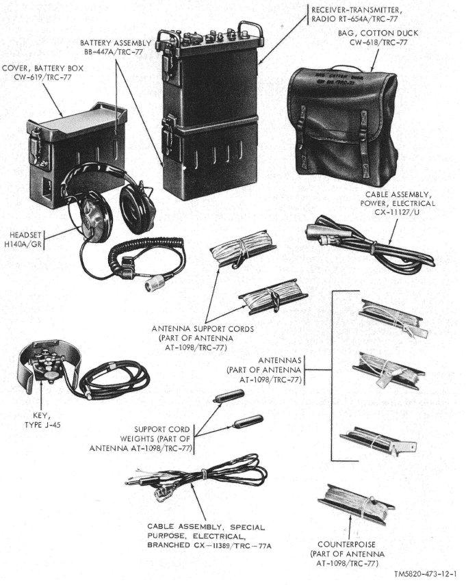 AN/TRC-77 Component Parts